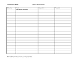 Mand data sheet for prompted vs. independent responses