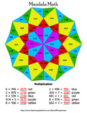 Mandala Math Color by Number Mega Bundle