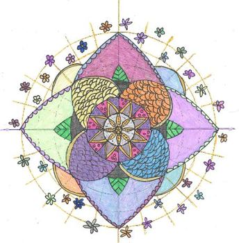 Mandala Mindfulness and Symmetry