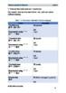 Mandarin Chinese Beginner Lesson 1  Preview