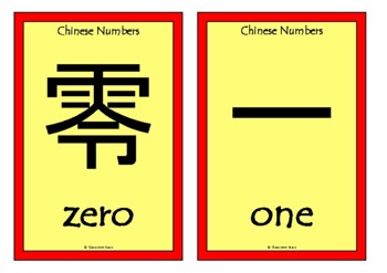 Mandarin Chinese Numbers