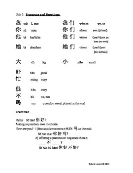 Mandarin chinese pronouns and greetings unit 1 by mathematical mama mandarin chinese pronouns and greetings unit 1 m4hsunfo