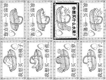 Mandarin Chinese Sentence Pattern Mini book 水果/fruit - What do you want to buy?