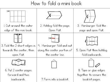 Mandarin Chinese Vocabulary Mini book - places 地方