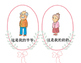 """Mandarin Chinese book """"I love my family"""" package (include book and video)"""