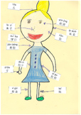 Mandarin Chinese face & body parts labeling activity