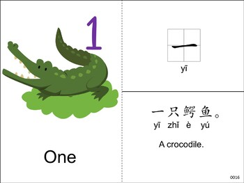 Chinese Mandarin Flashcards: HSK 1 Series Part 1 by Xiao