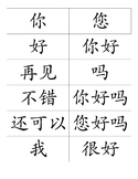 Mandarin Greetings Flashcards