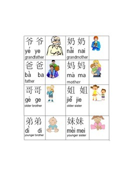 Mandarin Introduction  Tracing Pages : FAMILY
