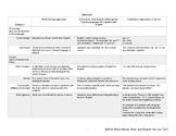 Mandarin Language Guide (ESL)