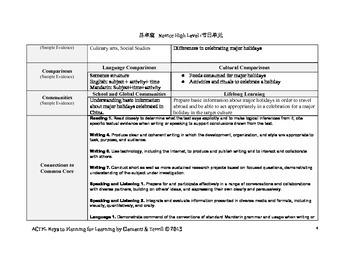 Mandarin: Novice High Thematic Unit and IPA: Holidays