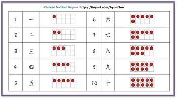 Mandarin Numbers