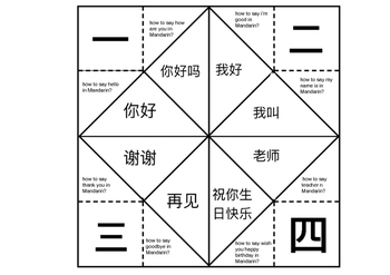 Mandarin chatterbox for greetings by all you need about teaching mandarin chatterbox for greetings m4hsunfo