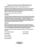 Mandatory Drug Testing in Schools:  A PARCC Synthesis Prompt