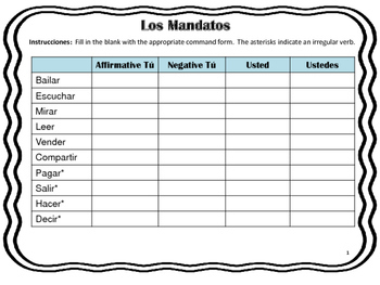 Mandatos - Spanish Informal/Formal Commands Worksheets and Prompts