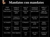 Mandatos 'tu' powerpoint practice /  Realidades 2 3b