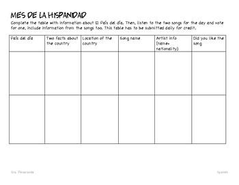 Mania Musical Activity Sheet - Mes de la Hispanidad