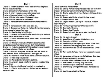 Maniac Magee At A Glance