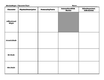 Maniac Magee Character Chart