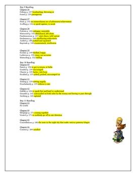 Maniac Magee Vocabulary Word Study Spelling Activity