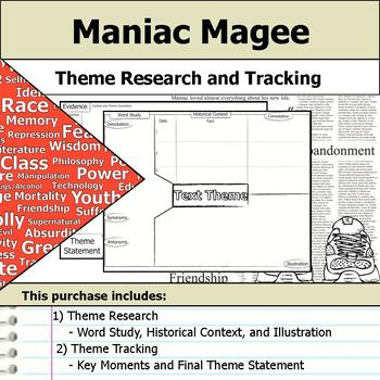 Maniac Magee - Theme Tracking Notes Etymology & Context Research