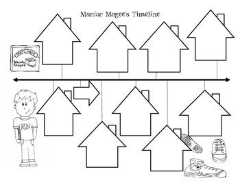 Maniac Magee Timeline