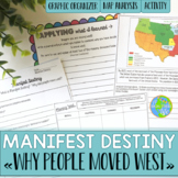 Manifest Destiny and Reasons Why People Moved West