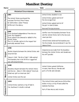 Manifest Destiny Blank Chart/Graphic Organizer and Answer Key