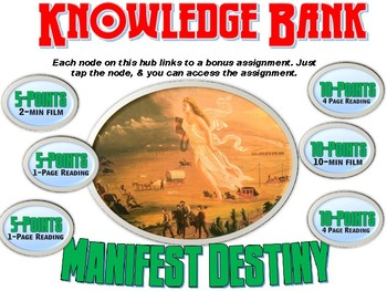Manifest Destiny Digital Knowledge Bank