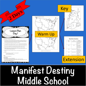 Manifest Destiny Learning Stations