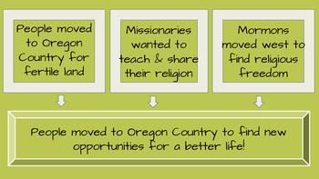 Manifest Destiny   Oregon Trail   Gold Rush