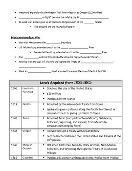 Manifest Destiny Overview Great for Special Ed