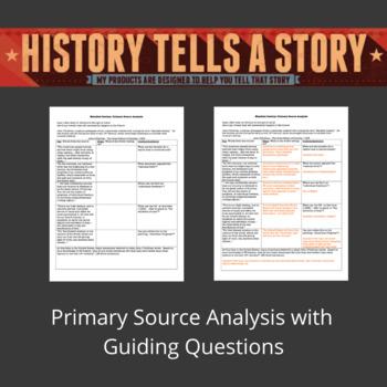 Manifest Destiny - Primary Source Analysis