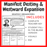 Manifest Destiny and Westward Expansion: Graphic Organizer