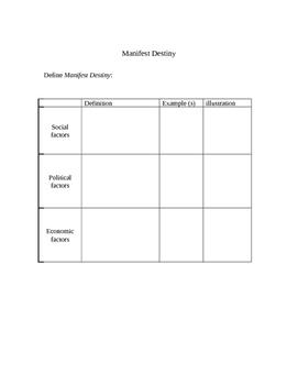 Manifest Destiny chart
