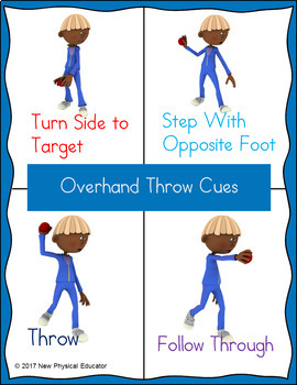 Comprehensive Manipulative Skill Cue Posters for Physical Education, Elementary