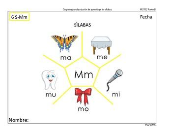 B2 (a) Manipulativos  de Silabas 1&2 letras M. S, P, L, T, D, N