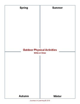 Manitoba Healthy Lifestyle Practices--Grade 4 Activities