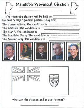 Manitoba Provincial Election