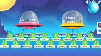 Manmade vs Natural Resources Sorting SMART Board Activity