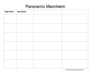 Mannheim Germany 360 Virtual Tour!