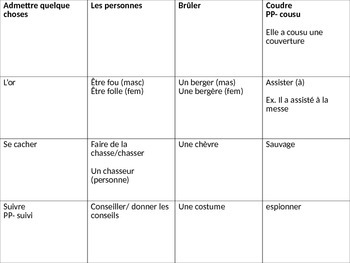 Manon des Sources- flashcards
