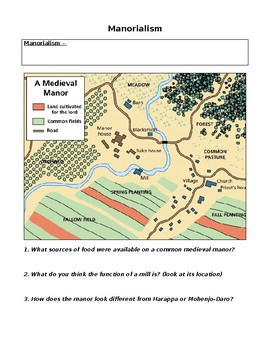Manor System Manorialism Reading with Questions