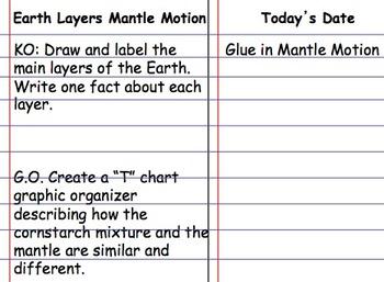 Mantle Motion Mini Lab