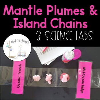 Mantle Plumes--Inquiry Lab