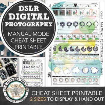 Manual Photography Cheat Sheet Printable Poster & Handout, Intro to Photography