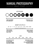 Manual Photography Poster