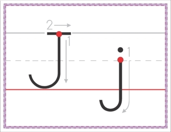 Manuscript Printing Letter Formation Posters for Pre-K through 1st