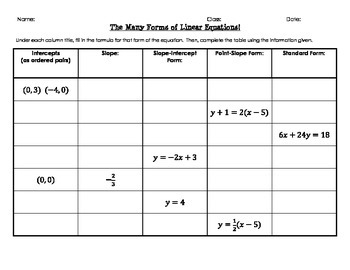 Many Forms of Linear Equations?
