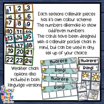 New Zealand Maori Language Daily Wall Calendar Display Kit